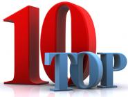 ТОП-10 фармкомпаній за витратами на рекламу препаратів