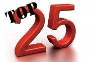 TOP 25 препаратів по приросту продажів в III кварталі 2013