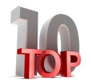 Названо ТОП-10 найбільш рекламованих препаратів в Уанеті