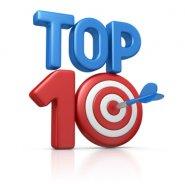 TOP-10 виробників медобладнання в 2013 р.